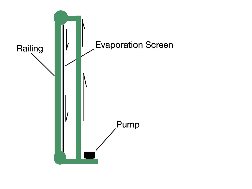 Evaporator Cross Section